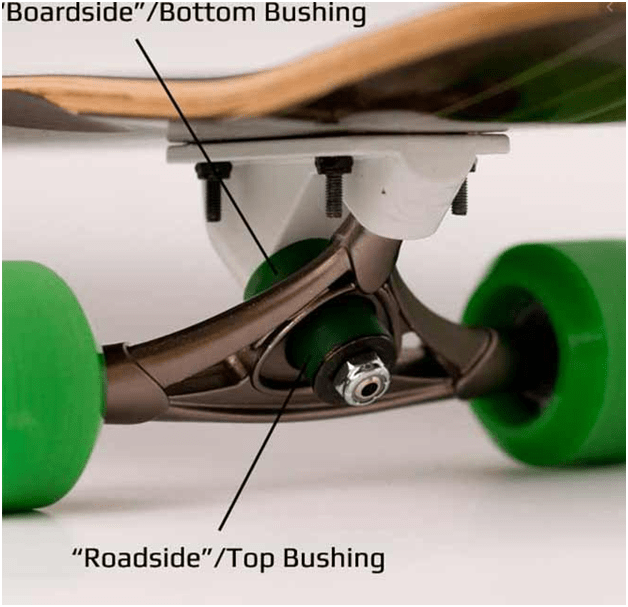 If you are in the quest of finding the best atom longboards, then Atom Drop through 41 inch buying guide will help you a lot!